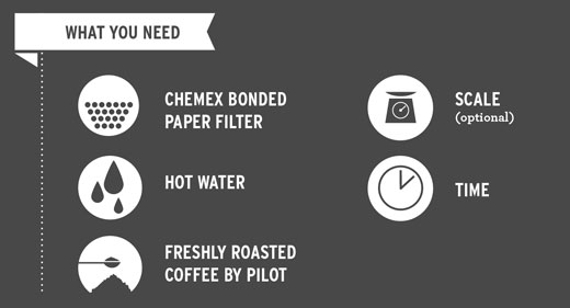 chemex coffee brewing instructions